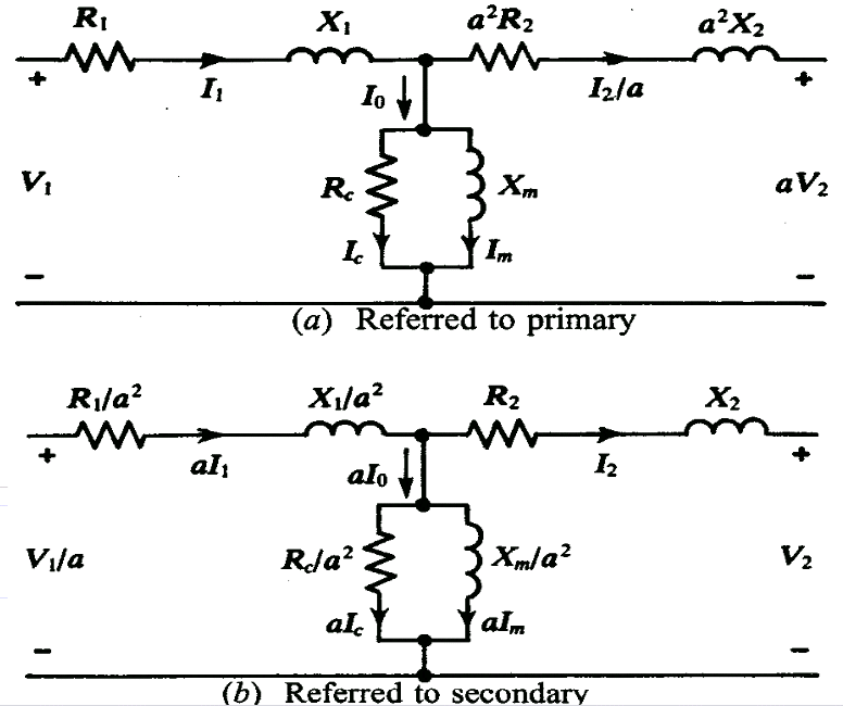 equivalent circuits of nonideal transformers