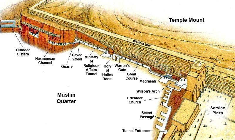 http://4.bp.blogspot.com/-97mZT7kdzDk/Ttepc3gfTGI/AAAAAAAACPI/sN2TlaZqj-E/s1600/Kotel+Tunnel+Wikimedia.jpg