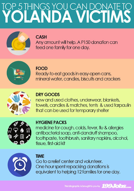 Top 5 things you can donate to super typhoon Yolanda Victims