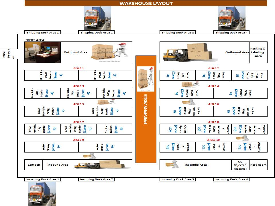 logistic manufacturing and logistics network 2017-10-4  free essay: 1 why is it important for a firm to periodically review its logistics network design how do a firm's requirements for its logistics network.