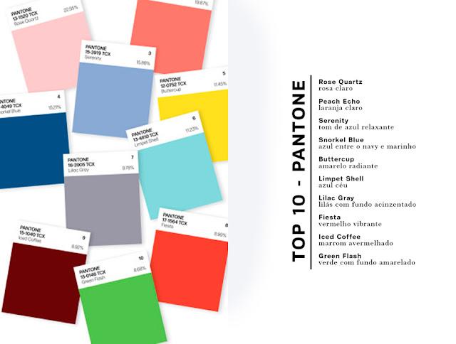 Pantone lança top 10 de cores para o verão 2016/17