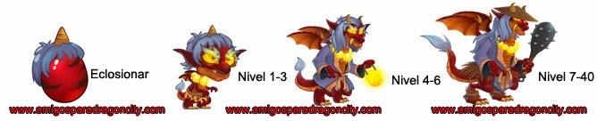 imagen del crecimiento del dragon oni