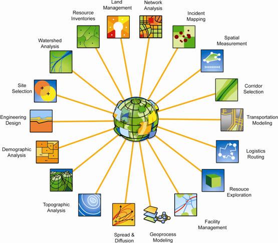 كتاب معجم مصطلحات نظم المعلومات الجغرافية - دليلك في ...