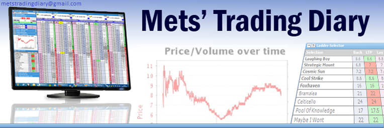 Mets' Trading Diary