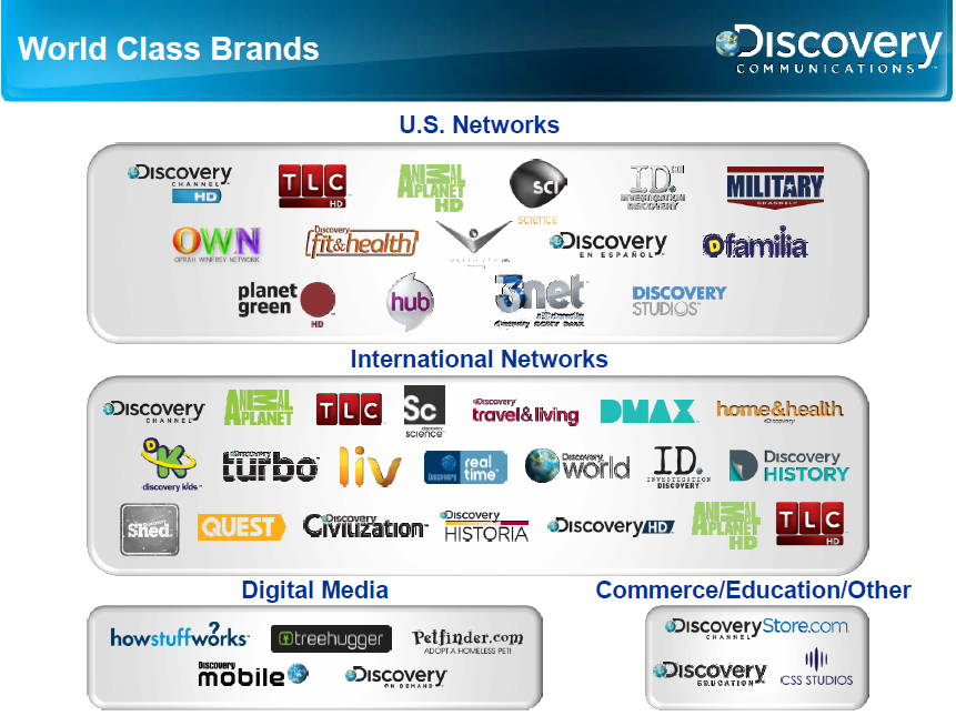 Visible Business  Discovery Inc   World Class Brands