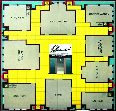 Clue Rooms List and the Classic Cluedo Board Game Layout