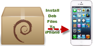 Installing Deb Files To iPhone, iPad, iPod Touch