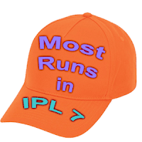 IPL 7 Most Runs and Orange Cap Holder IPL7 Orange Cap Winner by Batsmen