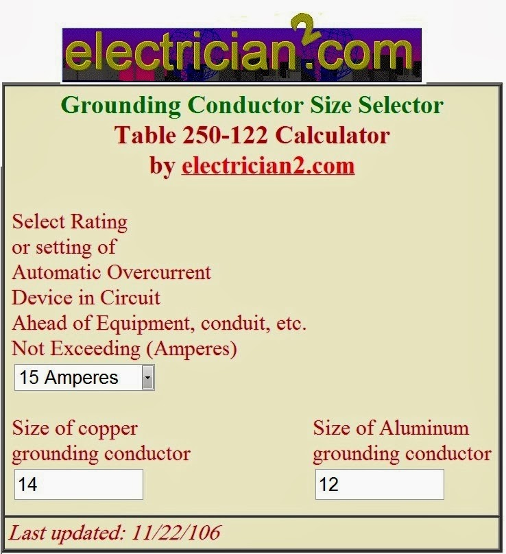 Grounding design calculations part eight electrical knowhow equipment grounding conductor size calculator greentooth Image collections