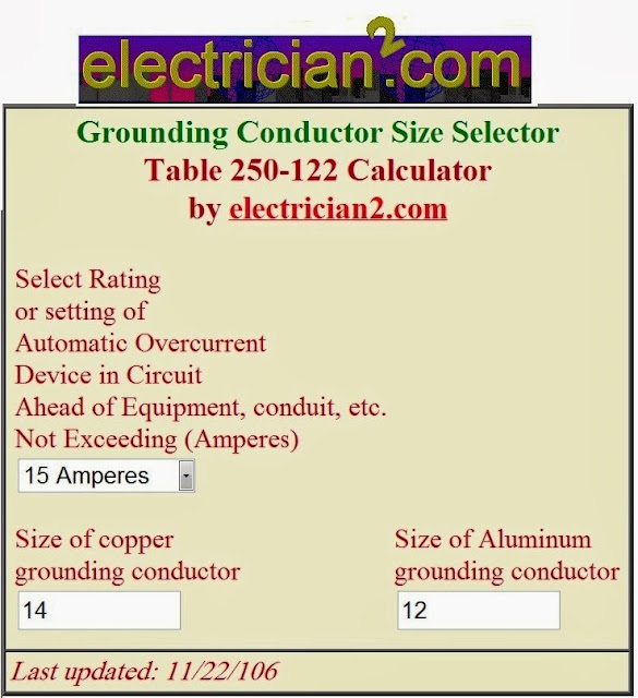 Wire size calculator electrician2 wiring info video size calculator download room capacity calculator standing rh lexperta com electrician2 wire size calculator wire size amp rating keyboard keysfo Images
