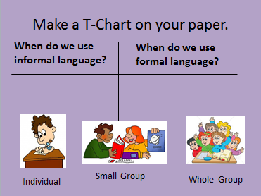 Teachers see informal language in essays