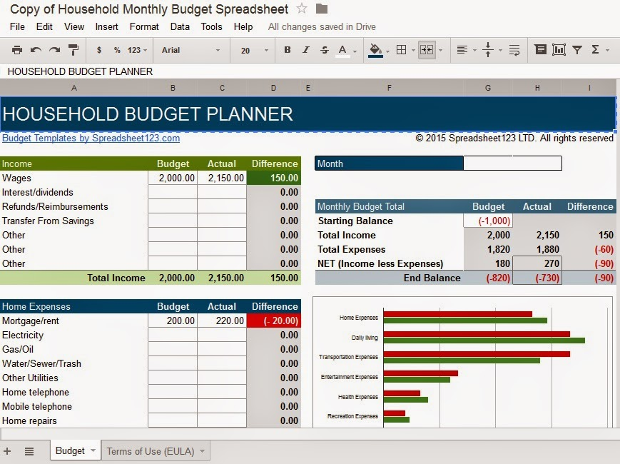 ... Monthly budget that allows to compare budget to the actual expenses