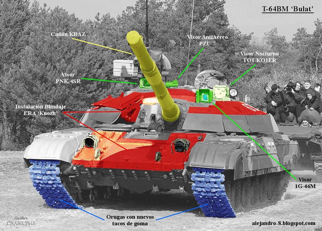 Sobre los T-64 y su desempeño en Ucrania T64bmalejandrof