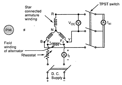 kbreee synchronous impedance method or e m f method Armature Winding Diagram Pattern 1 circuit diagram for open circuit and short circuit test on alternator Rotor Wiring Diagram