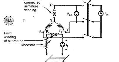 Suzuki Gsx R1100 Charging System Diagram 94 96 moreover Use Of Generators In Pakistan To Over e The Energy Crisis further Generator Alternator Diy as well Synchronous Impedance Method Or Emf likewise 3JH3sqBQXdh. on alternator winding diagram