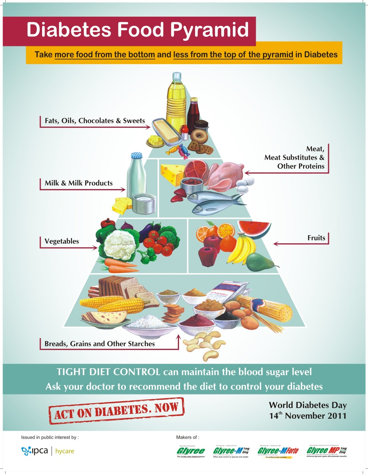 Diabetes food pyramid health secrets and tips pooptronica Gallery
