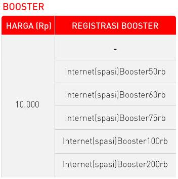 Paket Internet Unlimited Smartfren Lengkap dengan Cara ...
