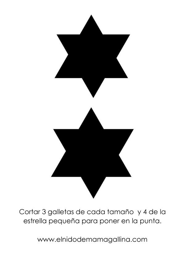 COMO HACER UN ÁRBOL DE NAVIDAD DE GALLETAS SIN CORTADORES / EL nido ...