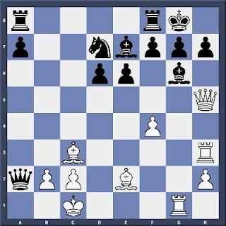 Echecs & Tactique : les Blancs jouent et matent en 3 coups - Niveau Facile