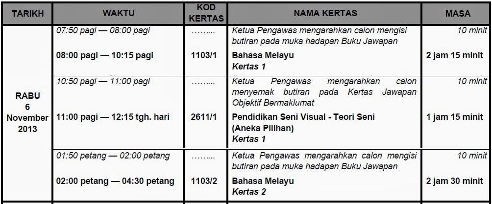Tips Kertas Bahasa Melayu SPM 2013