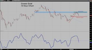 prix de l'or, de l'argent et des minières / suivi quotidien en clôture - Page 6 Chart20131031141856