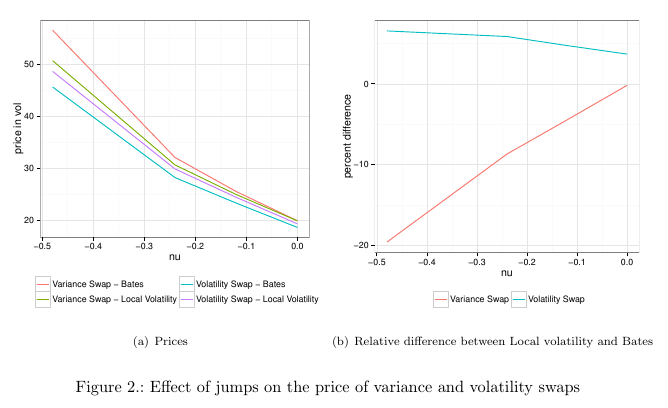 Robust Replication of Volatility Derivatives