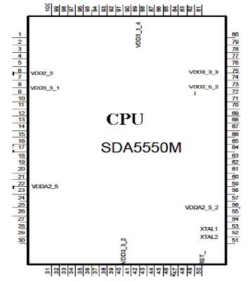 Hình 8a - Các chân cấp nguồn của IC