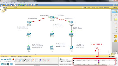 setting 3 router pada packet tracert