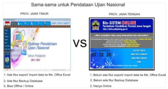 Batas Akhir Entry Data Raport dan Ujian Nasional