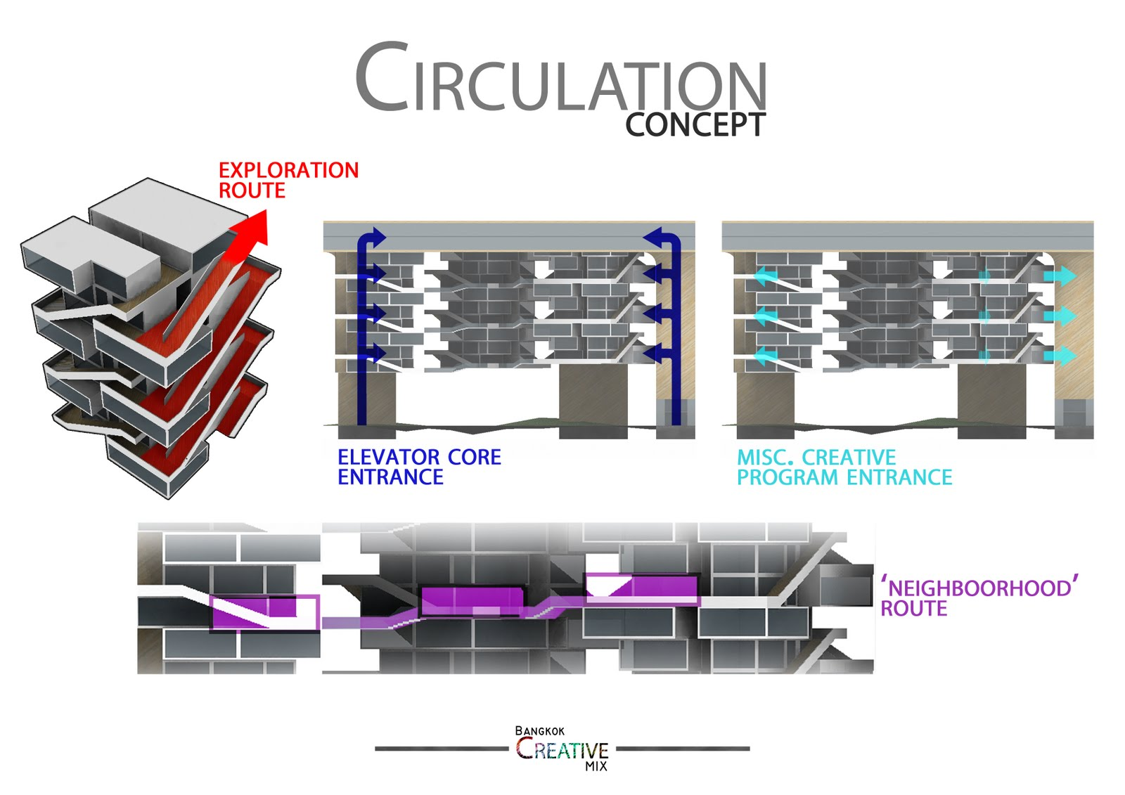 Architectural design studio final concept and diagrams for Architectural concepts circulation