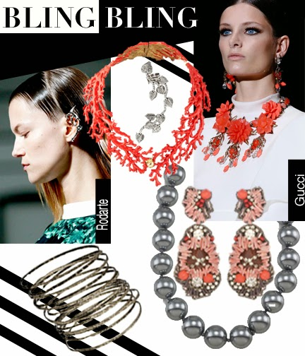 Top Jewelry Trends