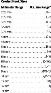 crochet hook conversion size chart