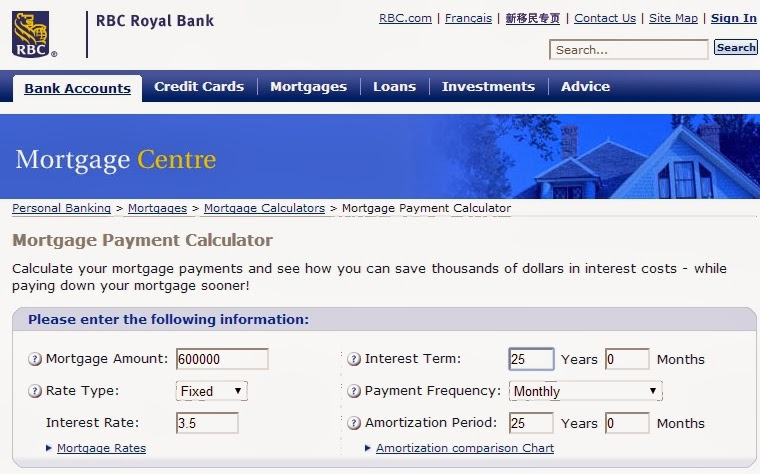 mortgage payoff calculator what if you pay extra