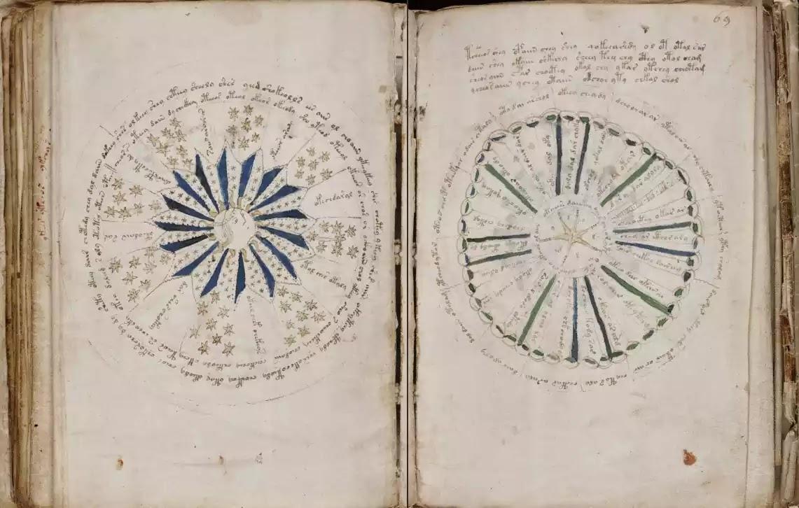Το χειρόγραφο Βόινιχ  γραμμένο απο εξωγήινους σε έναν άλλο κόσμο,