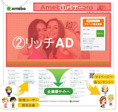 広告料金 Ameba TOPジャック