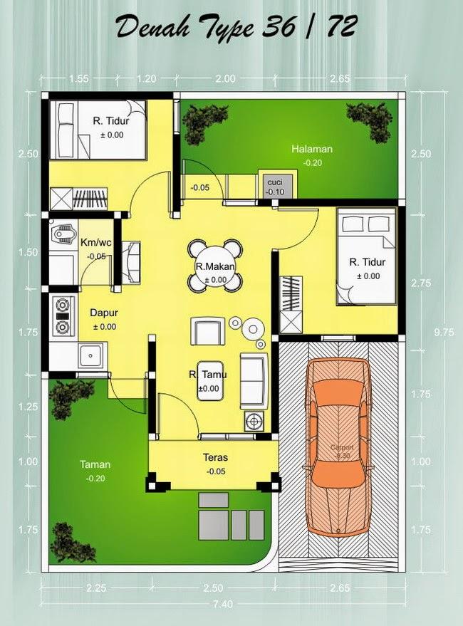 Desain Gambar Rumah Minimalis Type 36 Sderhana | Desainer Rumah