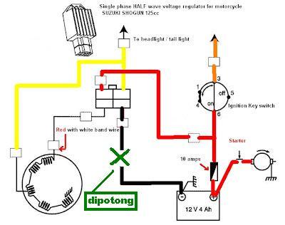 SOLUSI BATTERY: Cara Gratis Modifikasi Kiprok Standar To ...