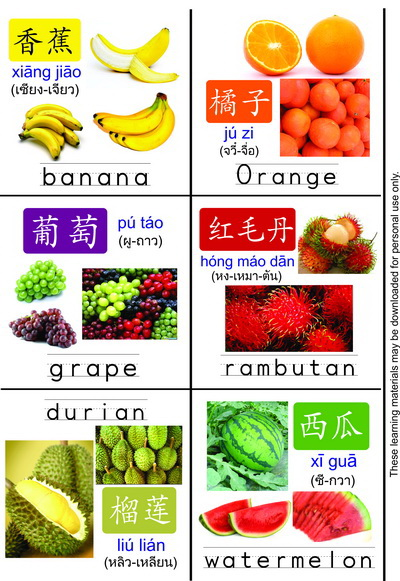 Lesson 2 in mandarin simplified chinese chinese english fruits free download of this colorful chinese fruits flashcards in pdf file please go to this link forumfinder Gallery
