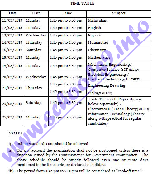 Kerala TTC 2013 Exam Time Table