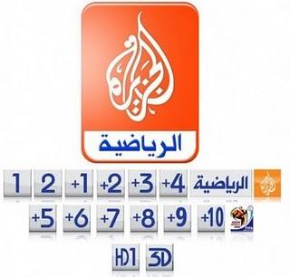 قناة الجزيرة الرياضية بلس 6 بث مباشر  Al Jazeera Sports +6