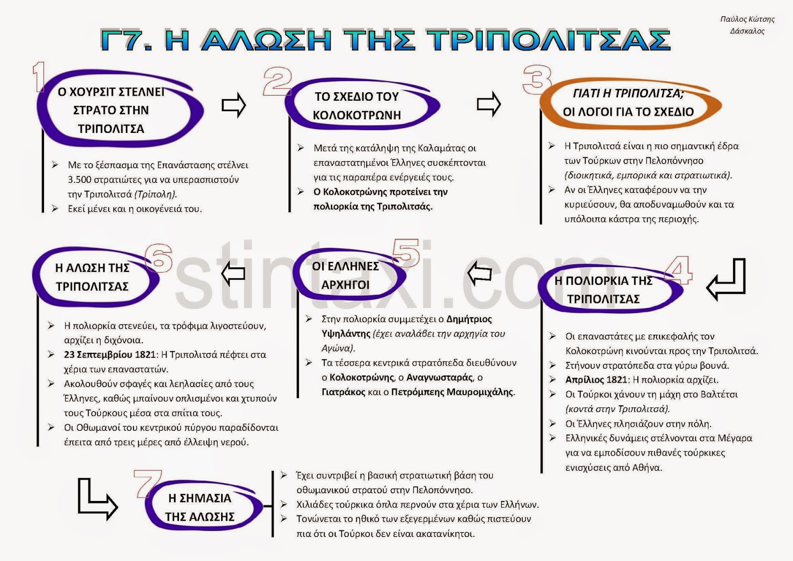 http://www.stintaxi.com/uploads/1/3/1/0/13100858/c7-alosi-tripol-v2.1.pdf
