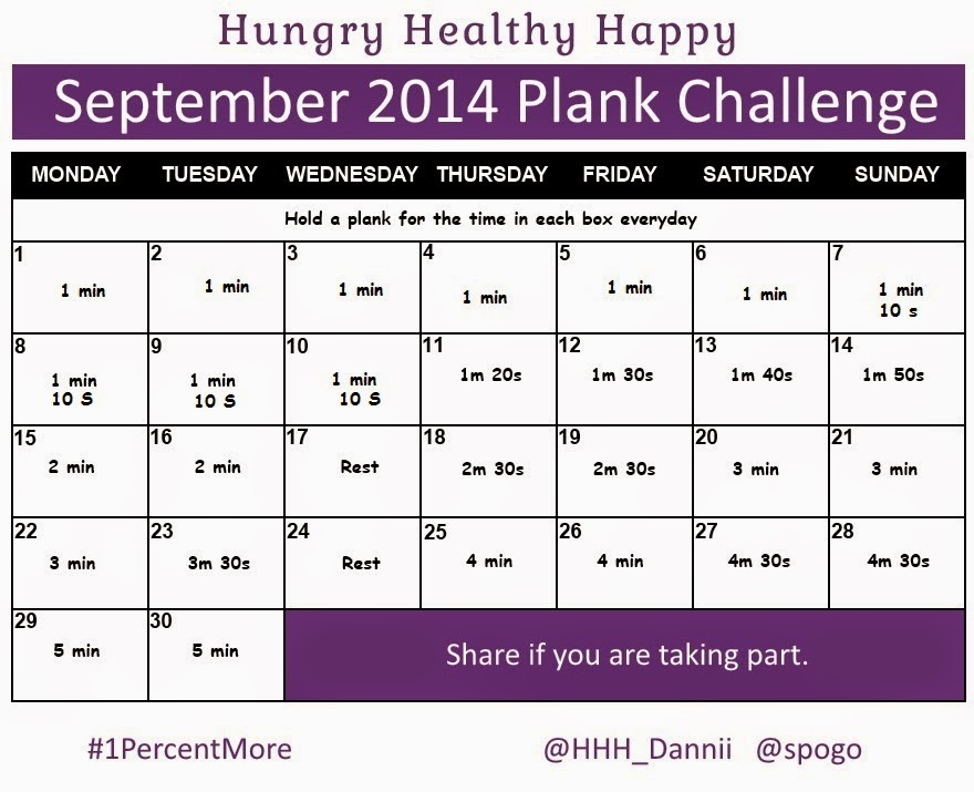 ... week doing a one minute plank instead of a 20 or 30 second planks