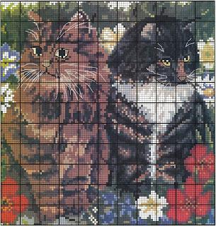 Котик с кошечкой. Схема вышивки бисером