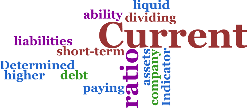 What is Current Ratio, Current Ratio, Current Asset, Current Liability