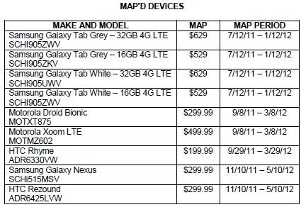 Verizon Roadmap