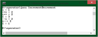 Operator Increment decrement