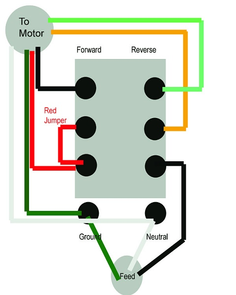 Ac Motor Control Diagram