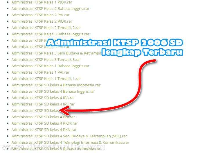 Download RPP, Silabus, Promes/Prosem dan Materi Ajar KTSP SD Kelas 1, 2, 3, 4, 5, 6