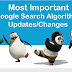 A Visual History of Google Algorithm Changes