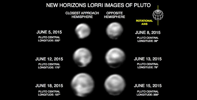 These images, taken by New Horizons' Long Range Reconnaissance Imager (LORRI), show numerous large-scale features on Pluto's surface. The distance to Pluto ranges from 47 million kilometers (about 29 million miles) on June 5 to 31 million kilometers (19 million miles) on June 18. When various large, dark and bright regions appear near limbs, they give Pluto a distinct, but false, non-spherical appearance. Pluto is known to be almost perfectly spherical from previous data. These images are displayed at four times the native LORRI image size, and have been processed using a method called deconvolution, which sharpens the original images to enhance features on Pluto.   Credit: NASA/Johns Hopkins University Applied Physics Laboratory/Southwest Research Institute